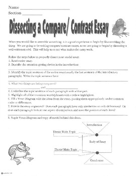 Dissecting 5 paragraph Essay Assignment