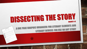 Dissecting the Story: Literary Elements and Devices Graphi