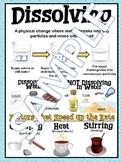 Dissolving Anchor Chart