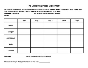 dissolving peeps experiment recording sheet by erin brown tpt