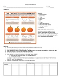 Dissolving Pumpkin Lab