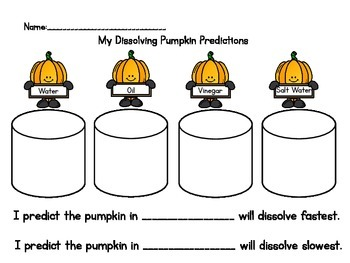 Dissolving Pumpkins Science Experiment Recording Sheet