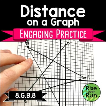 Distance on a Graph, Pythagorean Theorem Task