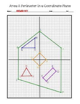 Distance, Area & Perimeter in a Coordinate Plane