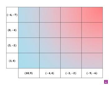 Distance Between Coordinates 2 (Heat Map)