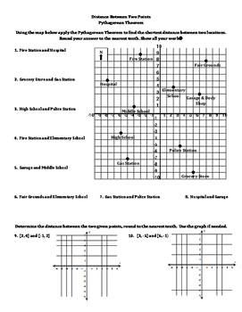 Distance Between Two Points (Pythagorean Theorem)