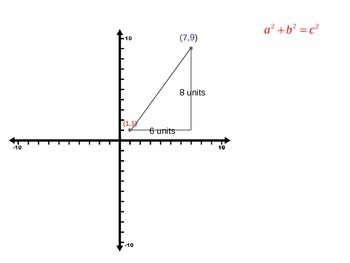 Distance Between Two Points on the Coordinate Plane