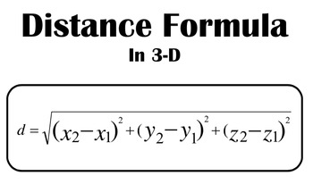 Distance Formula Concept Clues Bundle