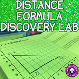 Distance Formula Lesson (Discovery Lab)