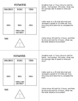 Distance Formula Mini-Booklet Foldable