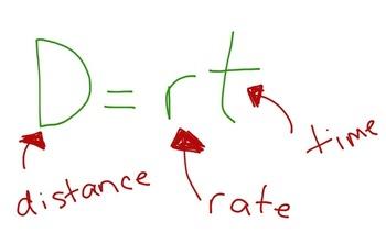 Distance Formula Word Problem worksheet