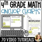 Distance Learning   4th Grade Math Digital Interactive Anc