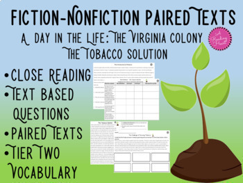 Distance Learning A Day in the Life: The Virginia Colony The Tobacco Solution