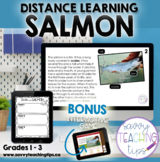 Distance Learning Animal Research  the SALMON