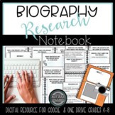 Distance Learning Biography Research Project - Digital Activities