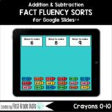 Distance Learning Digital Math Fact Fluency for Google Sli