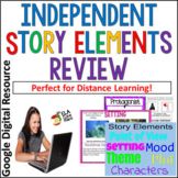 Distance Learning ELA Independent Review of Story Elements