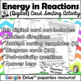 Distance Learning: Energy Changes in Chemical Reactions {D
