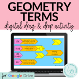 Distance Learning: Geometry Terms Digital Card Sort