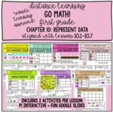 Distance Learning Go Math! First Grade Chapter 10: Represent Data Google Slides