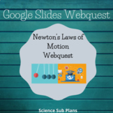 Distance Learning Google Classroom: Newton's Laws of Motion Webquest