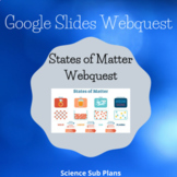 Distance Learning Google Classroom: States of Matter Webquest
