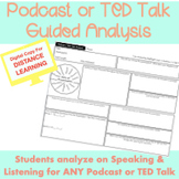 Distance Learning: Guided Analysis of Podcast/TED Talk Pre