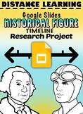 Distance Learning: Historical Figure Timeline Project Through Google Slides