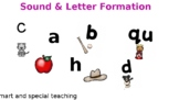 Distance Learning Letter Formation & Sounds Power point an