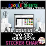Google Sheets Algebra Solving Two-Step Equations STICKER CHART