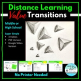 Distance Learning:  Middle or High School Art- Value and Shading
