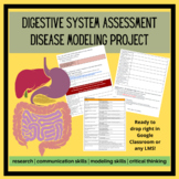 Distance Learning: Modeling Organ Function Authentic Assessment