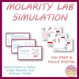 Distance Learning - Molarity & Dilutions Lab for PhET - Go