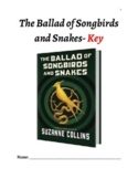 Distance Learning/No Prep Novel Guide: The Ballad of Songb