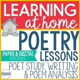 Distance Learning Poetry Activities - Poem Analysis, Poet