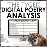 Distance Learning Poetry Analysis: The Tyger by William Blake