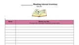 Distance Learning Reading Interest Inventory
