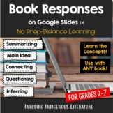 Distance Learning Reading Responses to Literature - Google