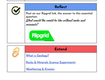 Distance Learning Rocks and Minerals Hyperdoc