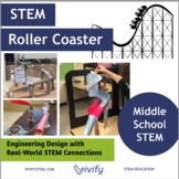 Distance Learning: Roller Coaster STEM Activity (Printed and Digital Journals)