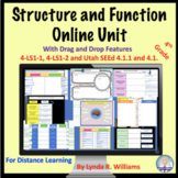 Distance Learning Structure and Function Fourth Grade Online Unit