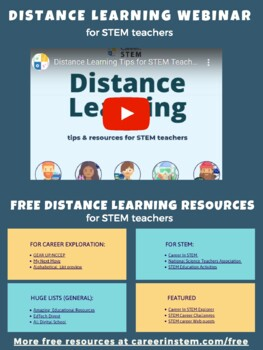 Distance Learning Webinar for STEM Teachers plus resource lists
