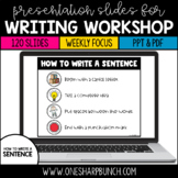 Distance Learning - Writing Workshop Presentation for How