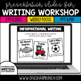 Distance Learning - Writing Workshop Presentation for Info