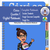 Distance Learning for Civics- Digital Interactive Notebook