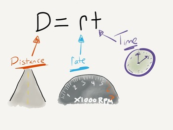 Distance, Rate, Time