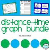 Distance-Time Graph Bundle: 7.P.1.3, 7.P.1.4, 8.F.5