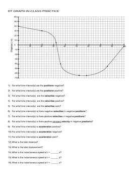 Distance Time Graph Practice - Physics