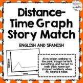 Distance-Time Graph Story Match: 7.P.1.3, 7.P.1.4, 8.F.5