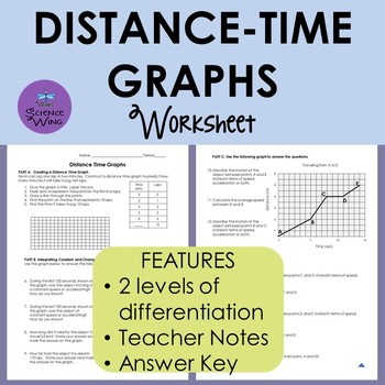 Distance Time Graph Worksheet- Differentiated